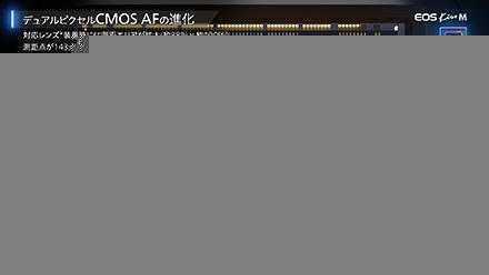 佳能M50(EOS Kiss M)有什么新特征?看完你就知道了!