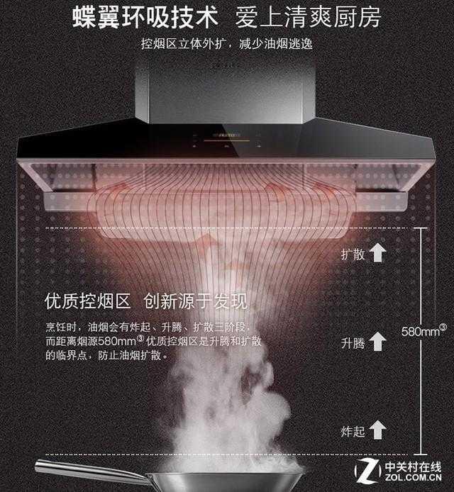 中国吸油烟机的十大名牌 你都知道么?
